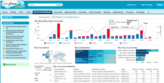 EMBEDDING TABLEAU IN SALESFORCE DASHBOARDS
