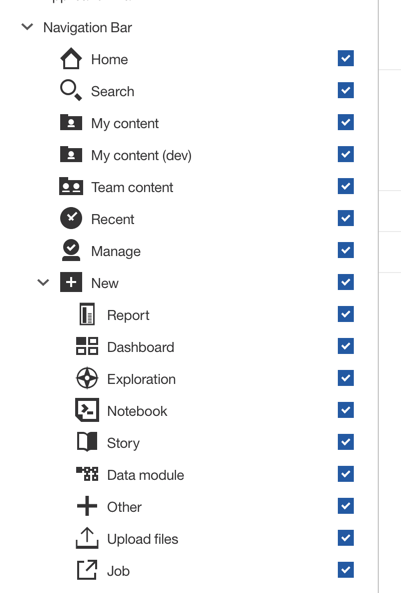 Our favorite features in cognos analytics 4